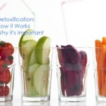 Detoxification How it Works Why it's Important
